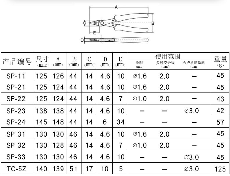 剪钳-SP系列23_13.jpg