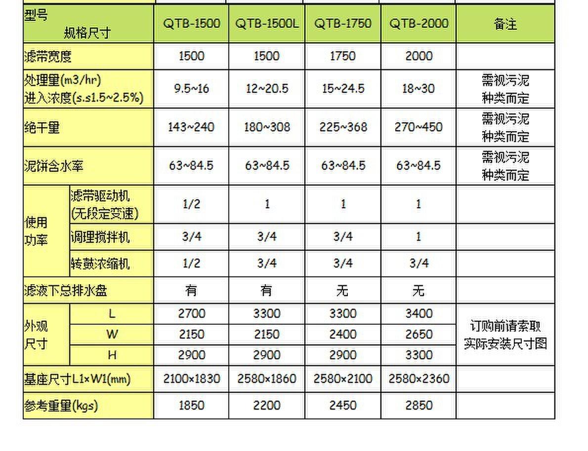 带式污泥脱水机参数表