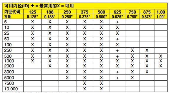 LC8200稱重傳感器 內徑型號
