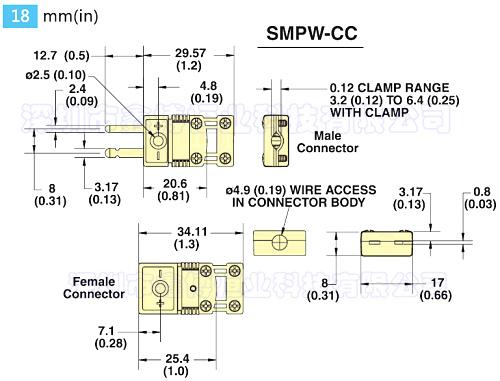 SMPW-CC系列帶手柄熱電偶連接器