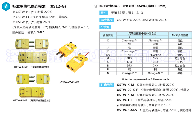 OSTW/HSTW热电偶连接器