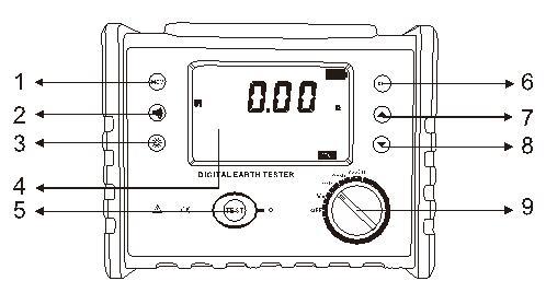 SG3010防雷接地电阻测试仪仪表结构