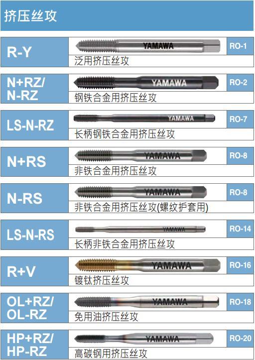 yamawa挤压丝攻种类-韦德科技(深圳)有限公司0755-26656615