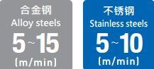 yamawa不锈钢用螺旋丝锥被削材和推荐的攻牙速度-韦德科技(深圳)有限公司