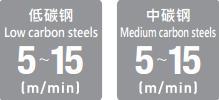 日本挤压丝锥攻牙速度-韦德科技(深圳)有限公司