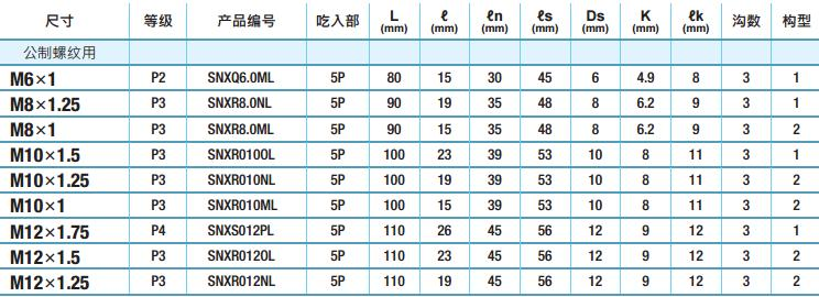 X系列yamawa螺旋型先端丝攻规格-韦德科技(深圳)有限公司0755-26656615