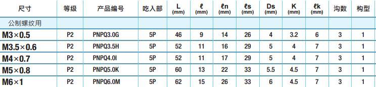 先端丝攻YAMAWA升级版先端丝攻规格-韦德科技(深圳)有限公司0755-26656615