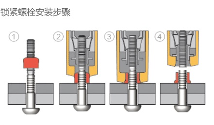 HUCK锁紧螺栓的安装步骤—韦德科技0755-2665 6615