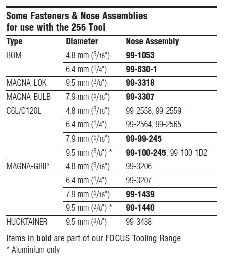 HUCK255气动铆钉枪—韦德科技0755-2665 6615