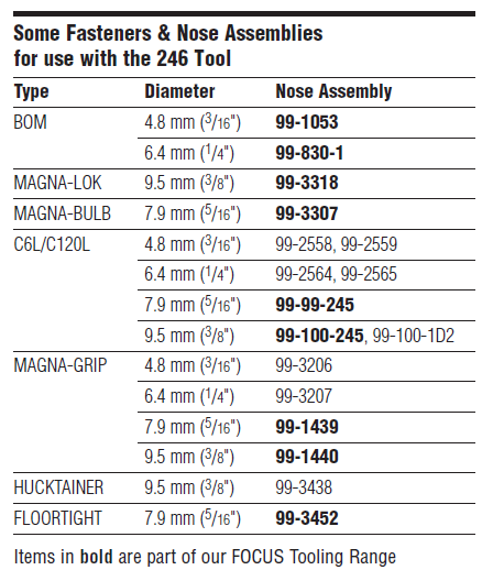 HUCK246气动铆钉枪—韦德科技0755-2665 6615