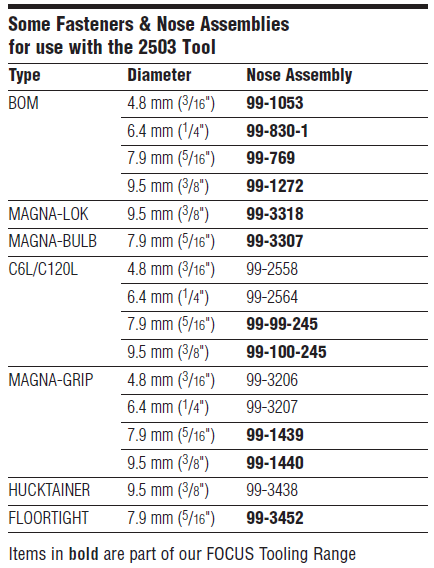 Huck2503液压铆钉枪—韦德科技0755-26656615