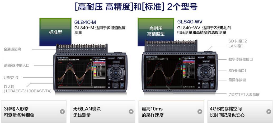 GL840存储记录仪性能