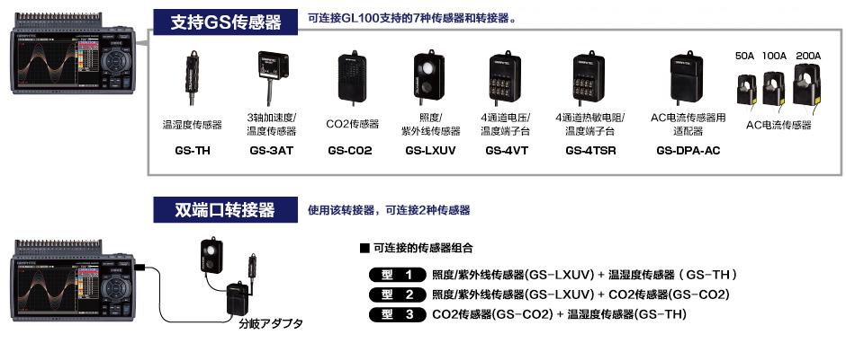 GL840存储记录仪外接传感器