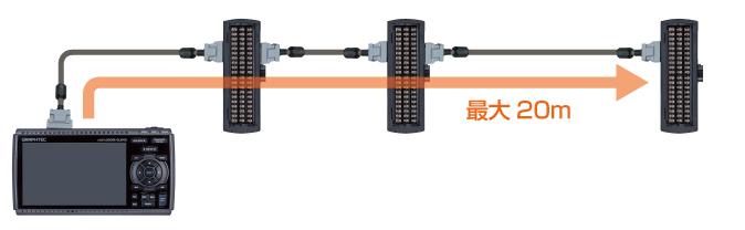 GL840存储记录仪端子接线情况