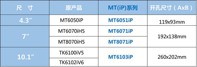 MT8103iP产品报价