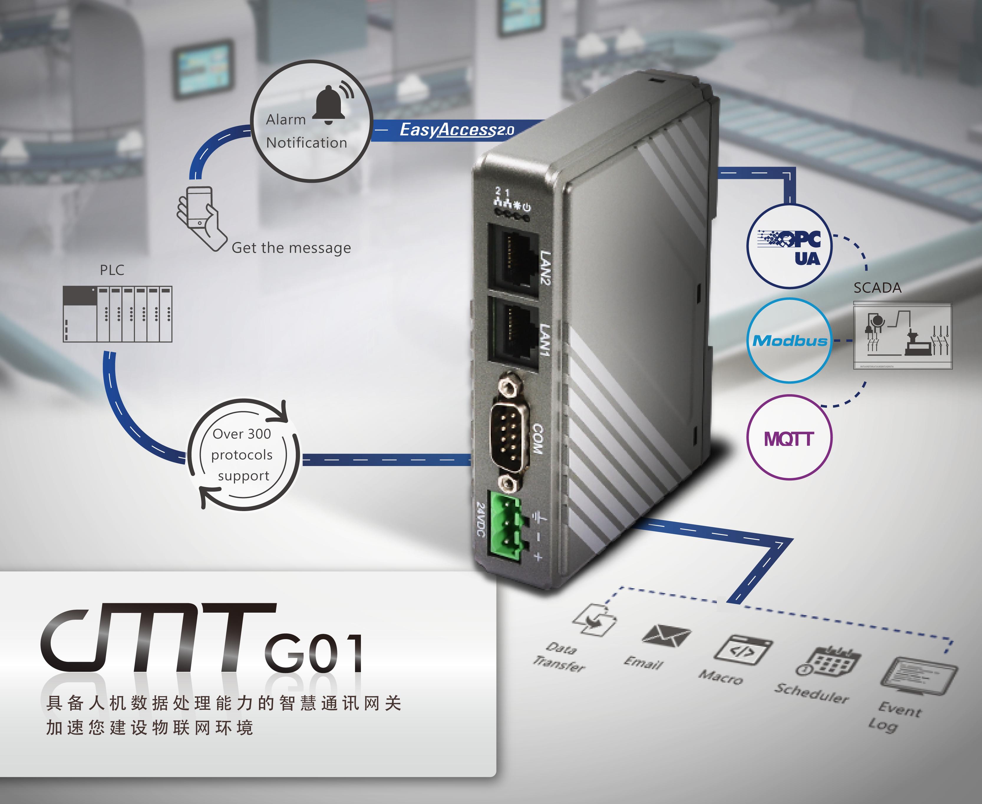 CMT-G01智慧通讯网关,支持超过300种不同品牌的控制器通讯连接?