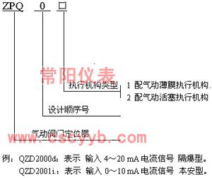 氣氣閥門定位器,ZPQ-02氣動閥門定位器