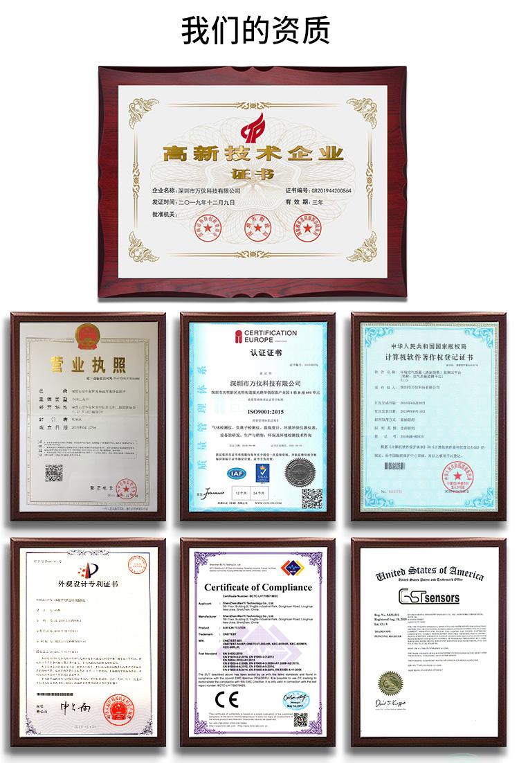 qy88千嬴国际官网部分企业资质证书