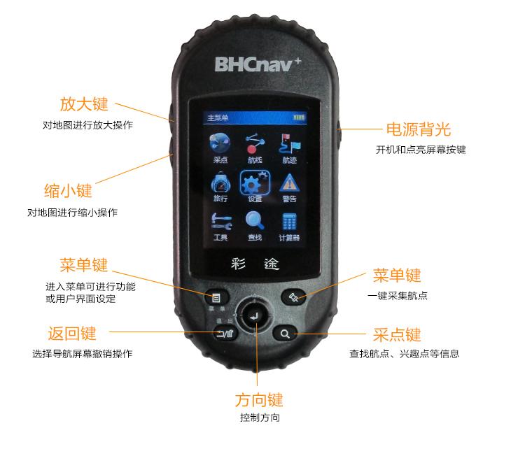 28037全球手持GPS定位仪