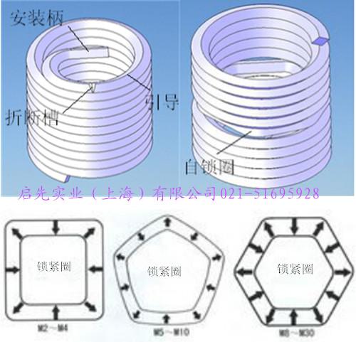 南京M3-0.5不锈钢螺套价格