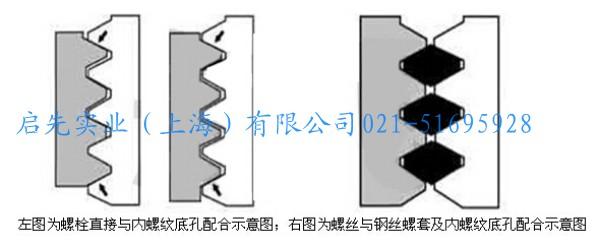 南京M3-0.5不锈钢螺丝套价格