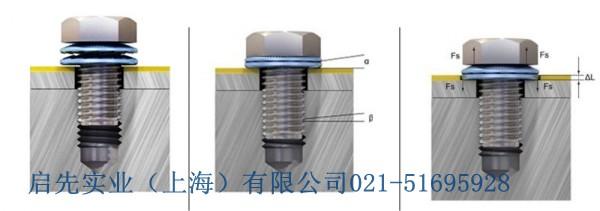 NORD-LOCK防松垫圈符合DIN25201标准,依靠张力而非摩擦力预紧螺栓连接件,启先实业(上海)有限公司代理