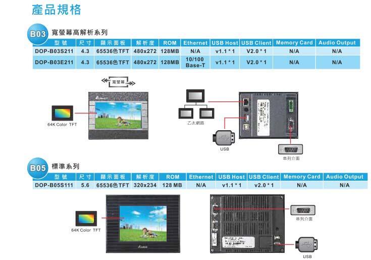 广西台达触摸屏 DOP-B03S210