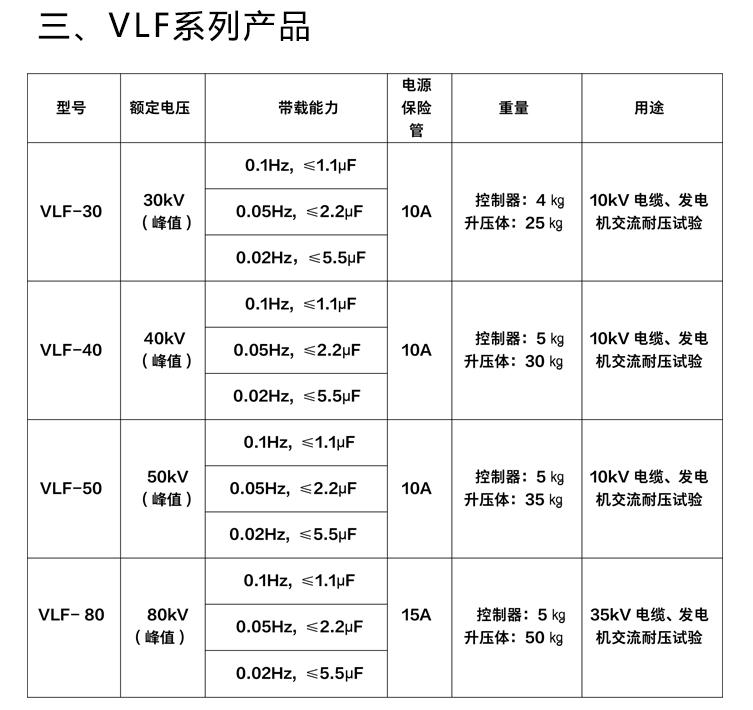 晟皋VLF係列0.1Hz超低頻高壓發生器