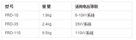 晟皋FRD-35KV高压数显核相器