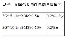 晟皋牌ZGY-10感性负载直流电阻测试仪