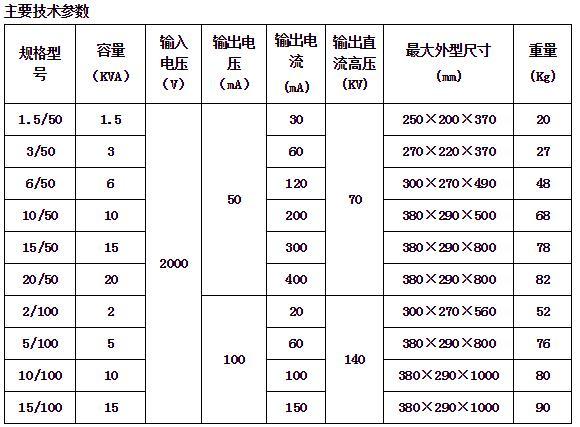 GYD系列特种干式高压试验变压器