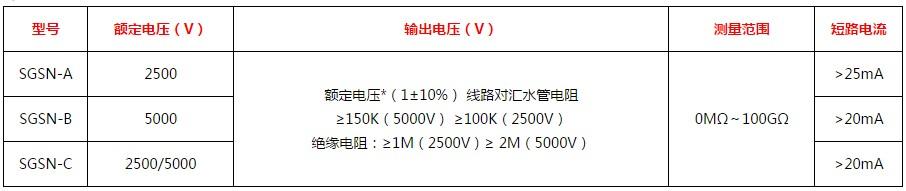 SGSN-A水内冷发电机绝缘电阻测试仪2500V选型