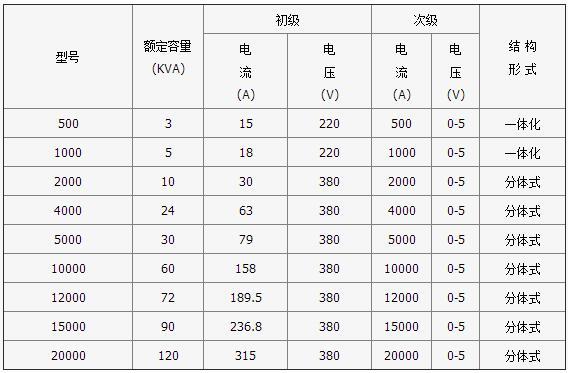 SLQ-5000A可调大电流发生器(升流器)技术参数