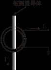 晟皋SG6416環路電阻測試儀測試原理