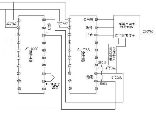 宇电产品在35t/h锅炉生产控制中的应用