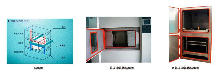 冷热冲击试验箱|温度冲击实验箱|LED高低温冲击测试设备