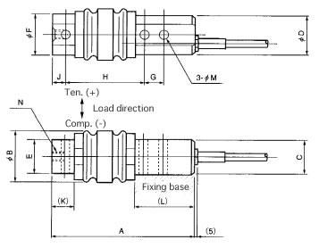 WBE剪切梁称重传感器|日本SHOWA传感器