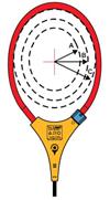 Fluke 381 远程显示直均方根交流/直流钳形表 ,采用 iFlex™