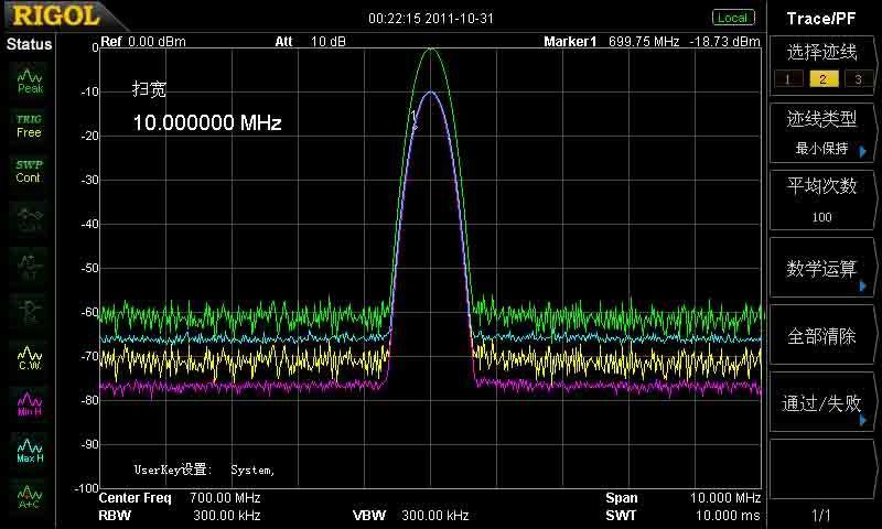 北京普源DSA832-TG,3.2G频谱分析仪,9kHz-3.2GHz,相噪-98dBc/Hz,RBW 10Hz,跟踪源
