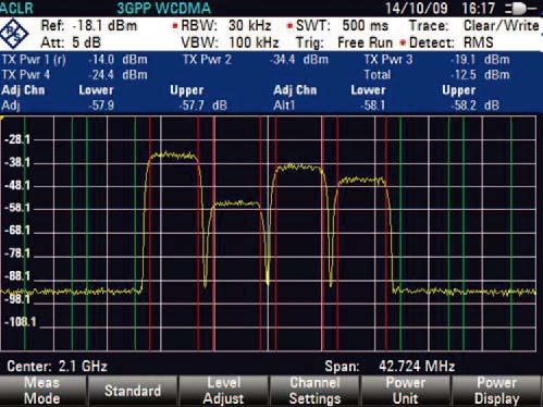 德国RS信号分析仪FSC3,覆盖9 kHz~3 GHz的宽频带范围
