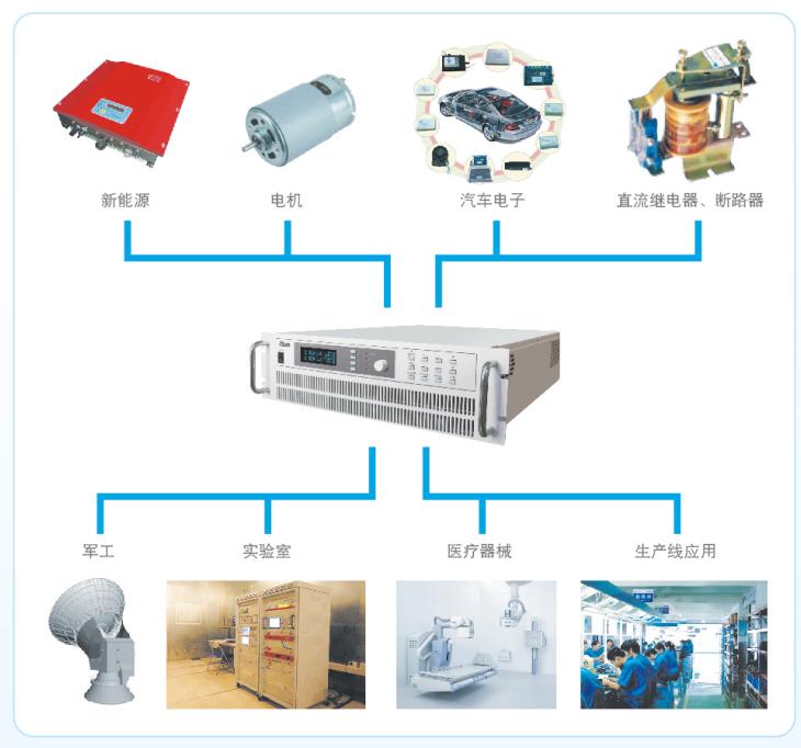 青岛艾诺AN51005-300可编程直流电源,功率0-5kw,输出:0-300V,0-16A