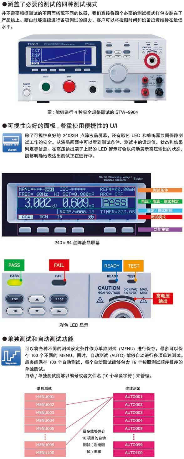 STW-9901德士TEXIO安规测试仪