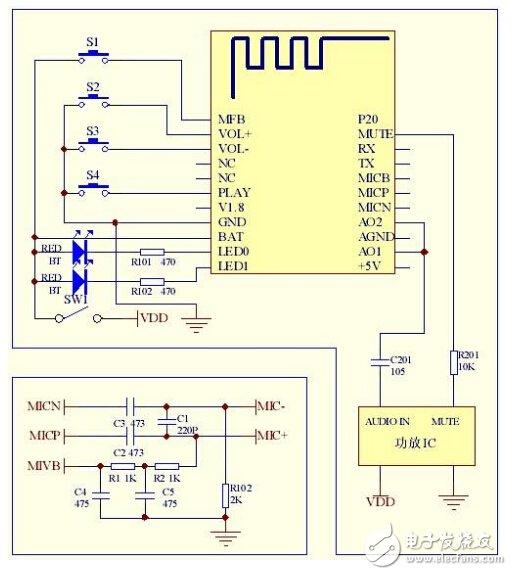 主流蓝牙BLE控制芯片详解(3):创杰 IS1685S