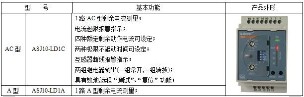 ASJ系列智能电力继电器 频率继电器 ASJ10-F 安科瑞张娟报价选型