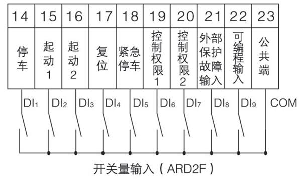 安科瑞ARD2-1.6/JL漏电保护一路报警智能电动机保护器张娟选型报价欢迎来电咨询