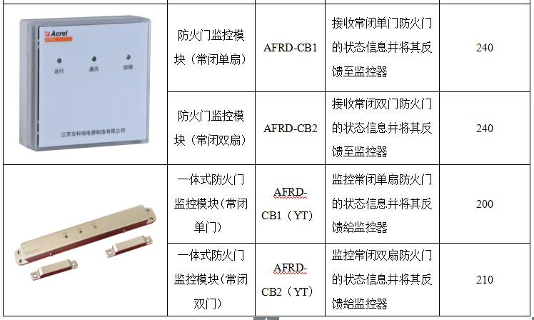 安科瑞防火门监控系统配套附件门磁开关AFRD-MC**包邮