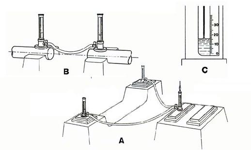 Level 77系列连通器式水平仪_测量两个无实体连接 | 瑞士丹青官方供