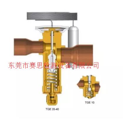 常用的四种节流装置