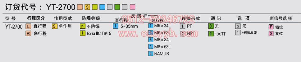 原装进口YT智能定位器直行程YT-2700L智能阀门定位器