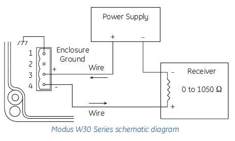 WSeries-img-2